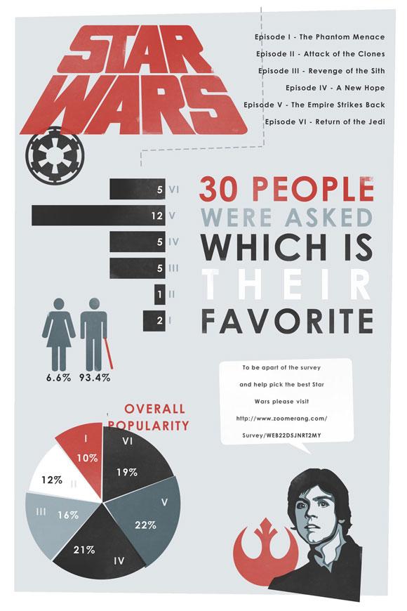 Creative Infographics (34)