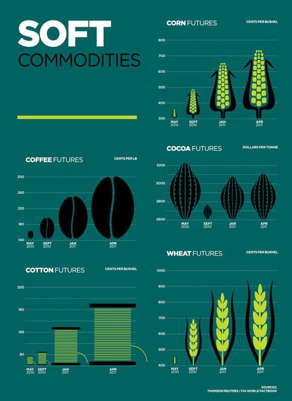 Creative Infographics (25)