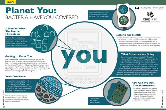 Creative Infographics (19)