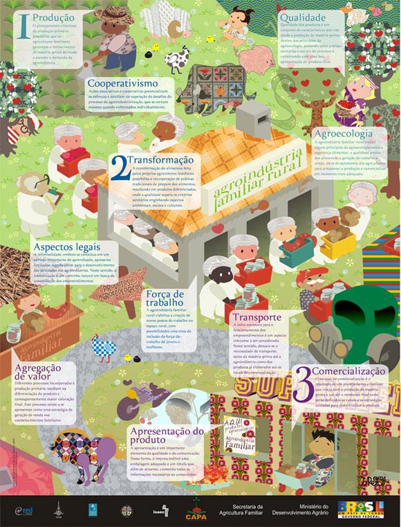 Creative Infographics (17)