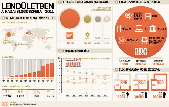 Creative Infographics (15)
