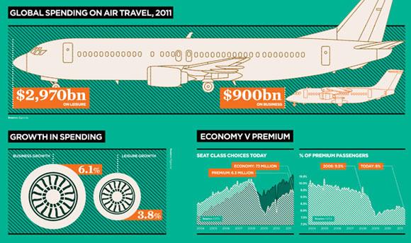 Creative Infographics (13)
