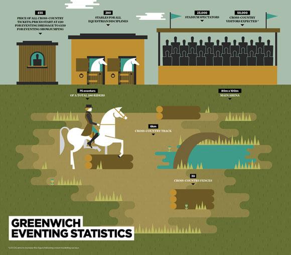 Creative Infographics (10)