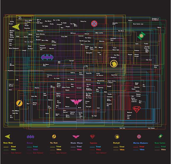 Creative Infographics (9)