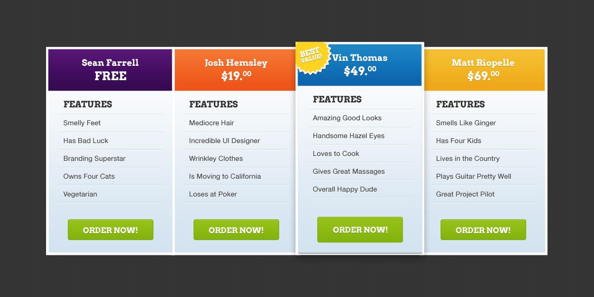 Цена на дизайн сайтов