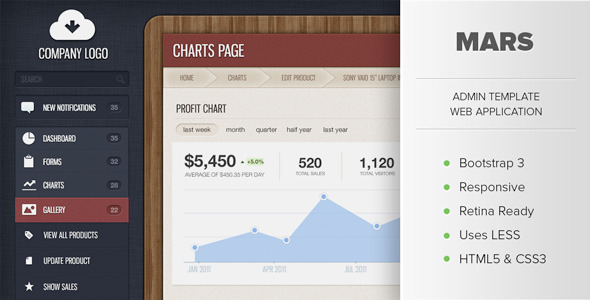 Best free and premium admin and dashboard templates for Bootstrap 3 email template
