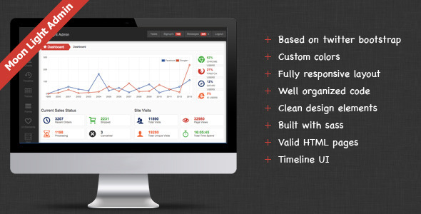 Best Free And Premium Admin And Dashboard Templates