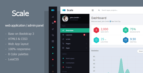 scale - web application & admin template