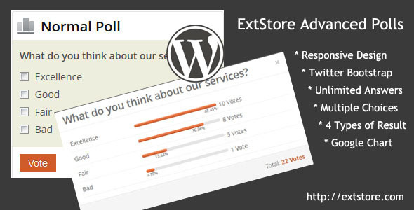 advanced polls for wordpress