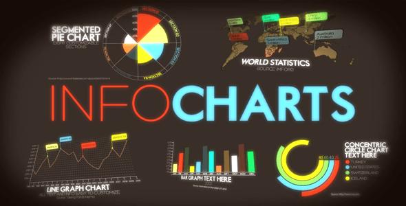 infocharts