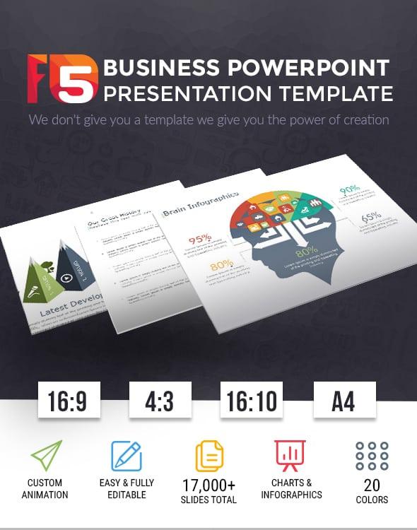 F5 Powerpoint Presentation
